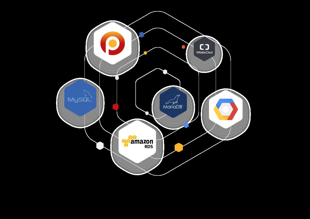 Mysql Data Generator Tool To Generate Realistic Sample Data For Mysql Database