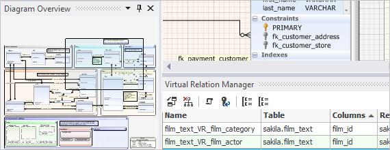 visual database designer - What Is Database Designer
