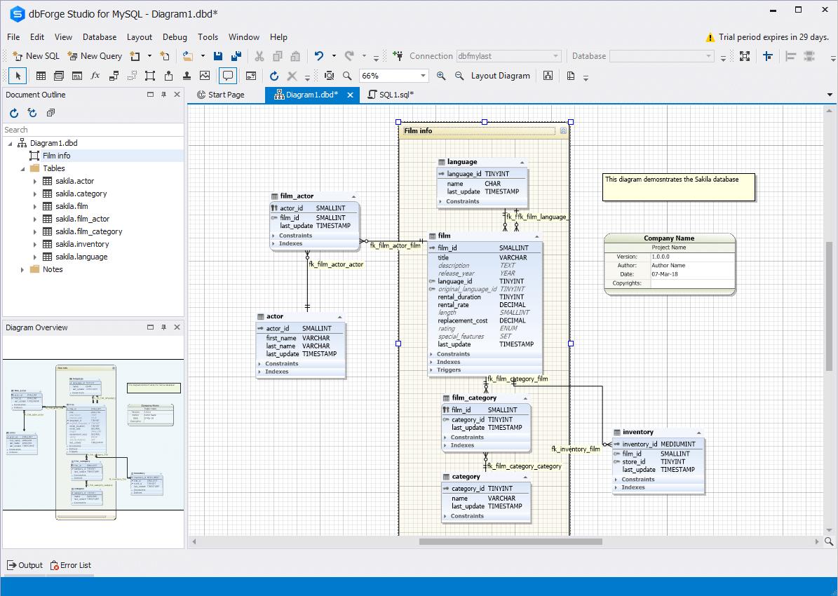 Visual Database Designer For Mysql Addition Warehouse Business Workflow Diagram On Tool Print