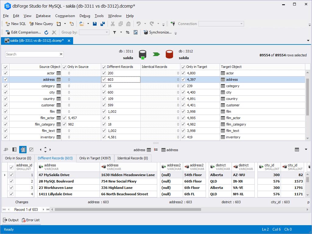 date on database mysql
