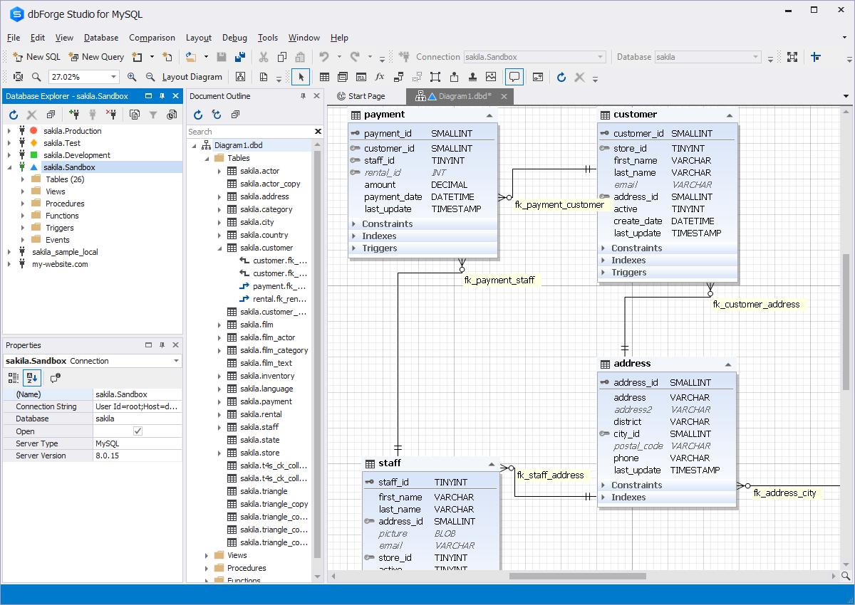 MariaDB GUI - MariaDB Admin and Management Tools for Windows