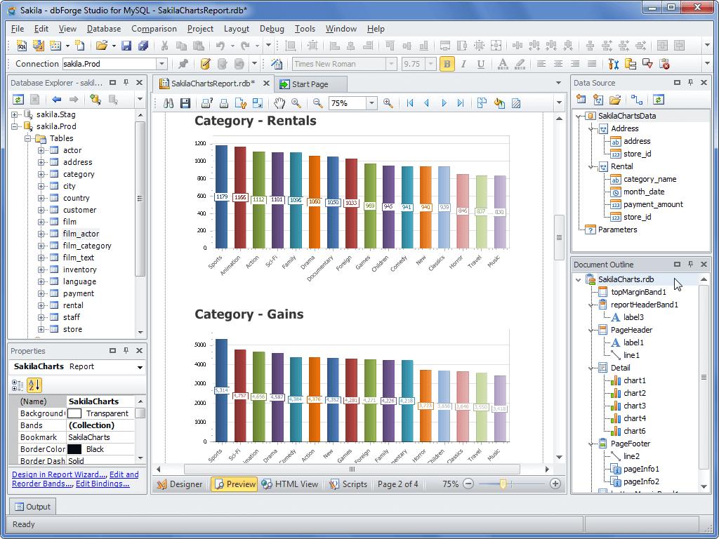 MySQL Reporting Tool: dbForge Studio for MySQL