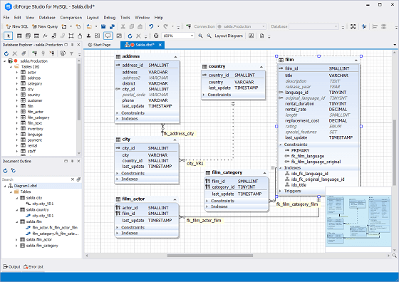 this allows you to see the most recent updates even the ones made by other users and update the database schema instantly - What Is Database Designer