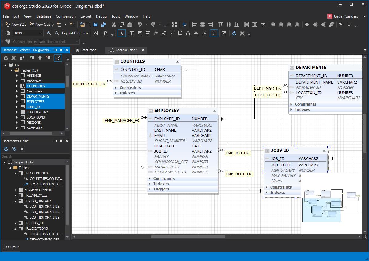 Oracle ER Diagram Design Tool - Data Modeling Tool for OracleDevart