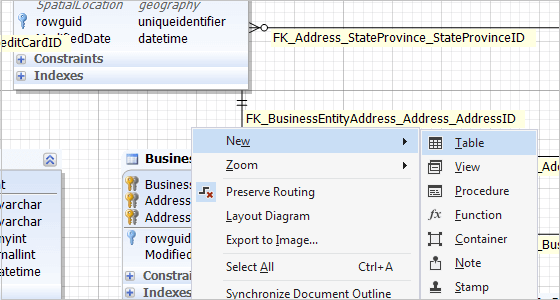Sql Designer   Visual Database Designer For Sql Server Data Modelling Tool