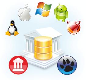 SQLite Data Access Components (LiteDAC) for Delphi and Lazarus
