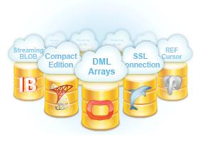 Server-Aware Providers