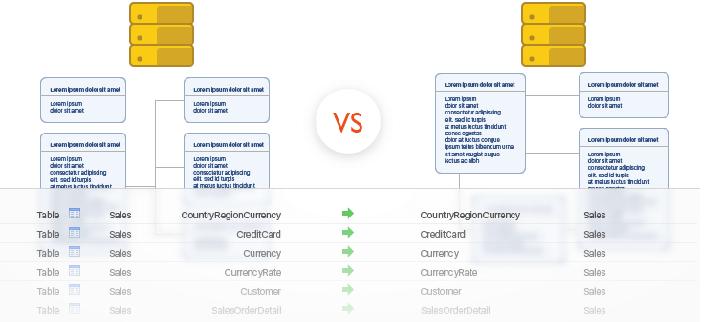 sql server dbforge schema compare for sql server ccuart Choice Image